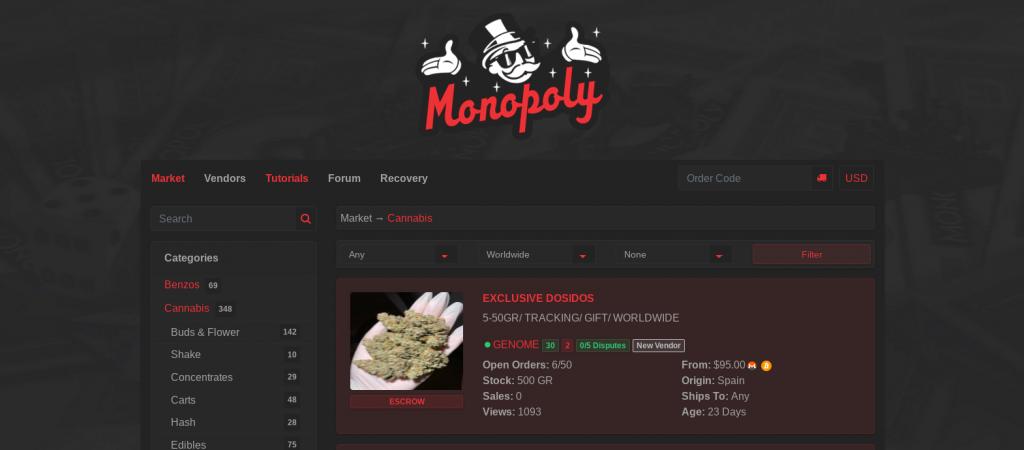 Monopoly Market List